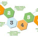 benefits-of-ISO-14001.jpg